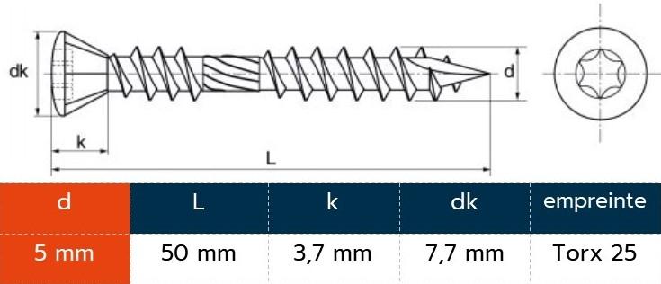 Dimensions de la vis terrasse