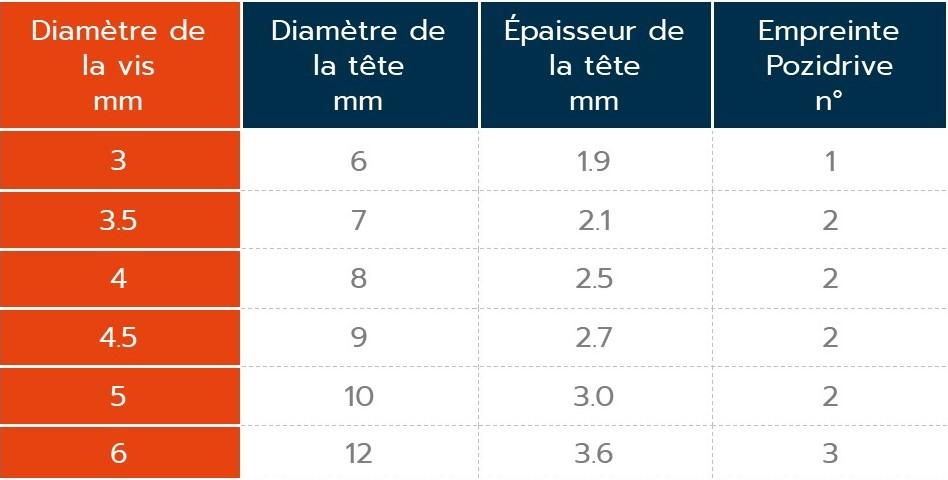 Tableau dimensions A4VBTFPZ